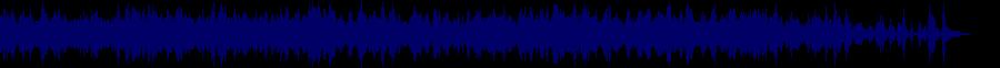 waveform of track #74218