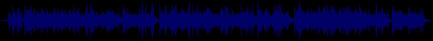 waveform of track #74221