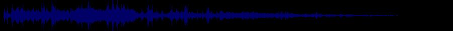 waveform of track #74230