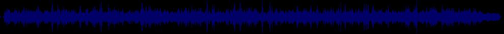 waveform of track #74252