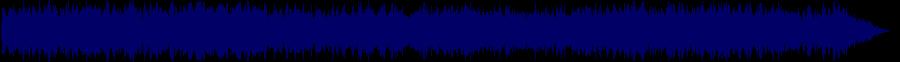 waveform of track #74301