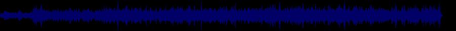 waveform of track #74305