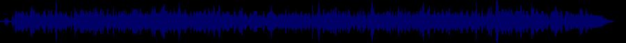 waveform of track #74320