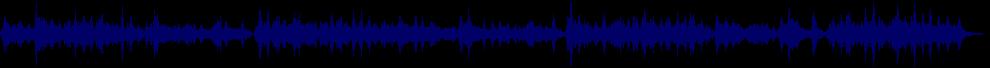 waveform of track #74323