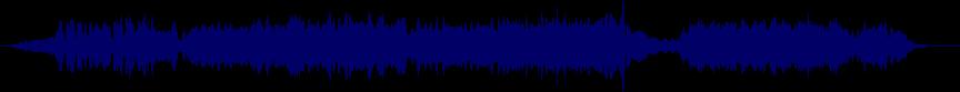 waveform of track #74357