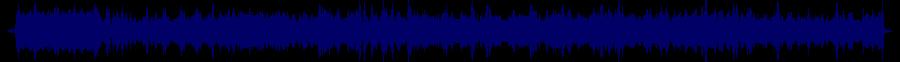 waveform of track #74388