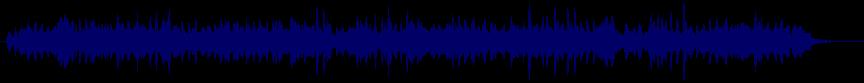 waveform of track #74398