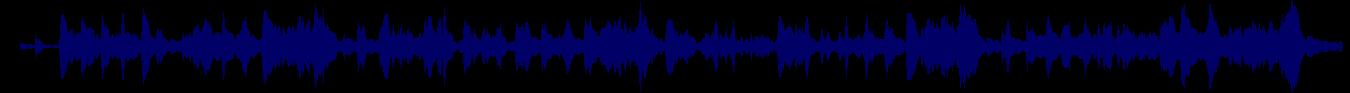 waveform of track #74463