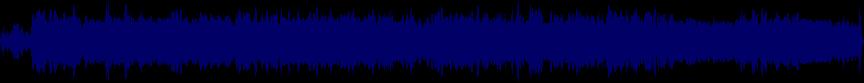 waveform of track #74487