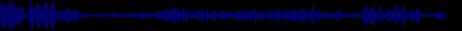 waveform of track #74516
