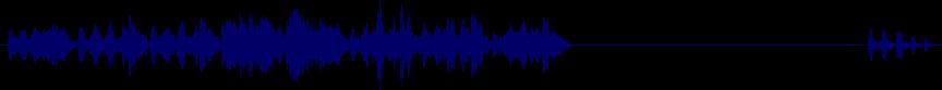 waveform of track #74538
