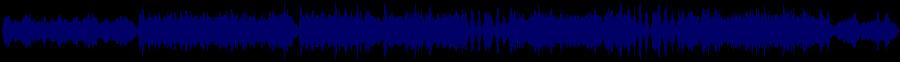 waveform of track #74559