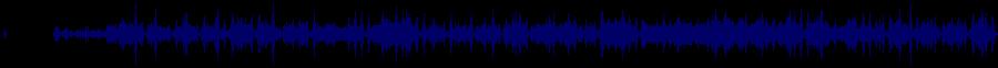 waveform of track #74564