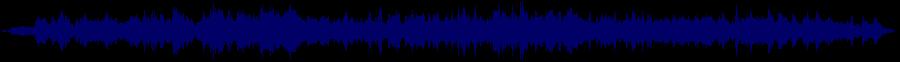 waveform of track #74567