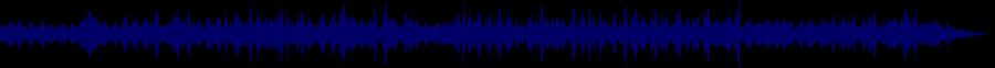 waveform of track #74571