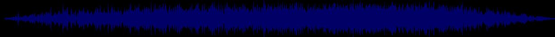waveform of track #74574
