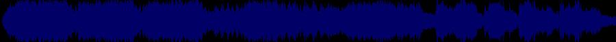 waveform of track #74635