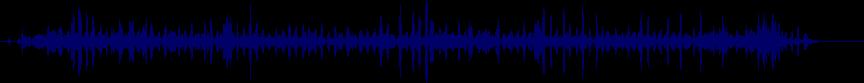 waveform of track #74639