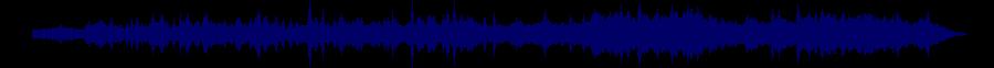 waveform of track #74640