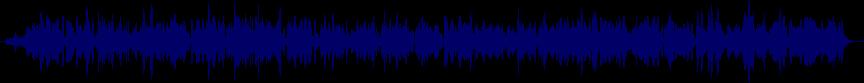 waveform of track #74685