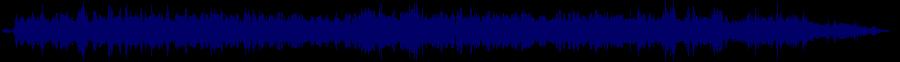 waveform of track #74703