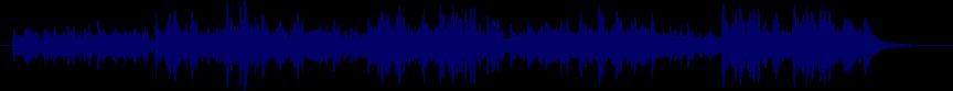 waveform of track #74704