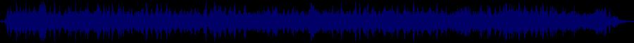 waveform of track #74739