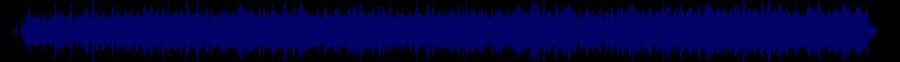 waveform of track #74745