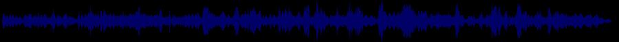 waveform of track #74783