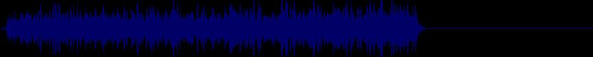 waveform of track #74790