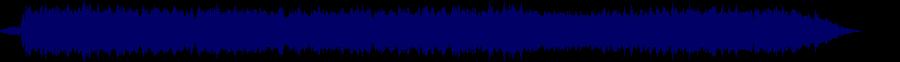 waveform of track #74818