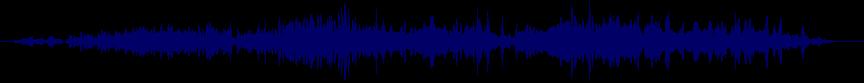 waveform of track #74828