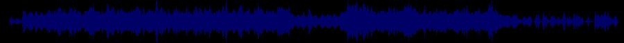 waveform of track #74831