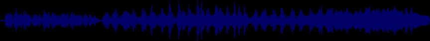 waveform of track #74845