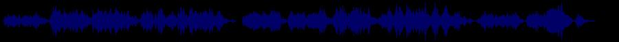 waveform of track #74856