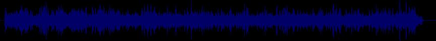 waveform of track #74862