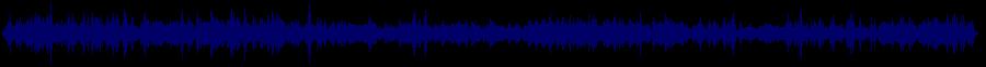 waveform of track #74898