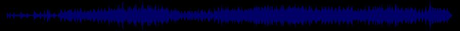 waveform of track #74940