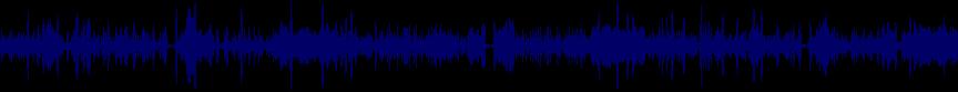 waveform of track #74948