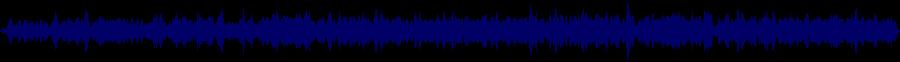 waveform of track #74955