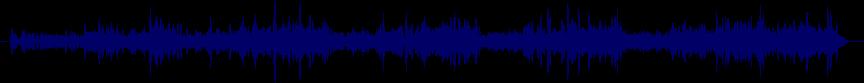 waveform of track #74960