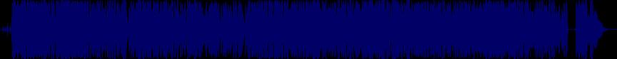 waveform of track #74978