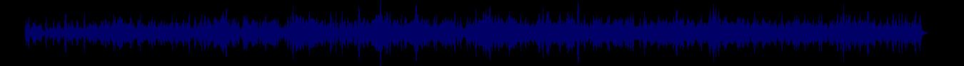 waveform of track #74981