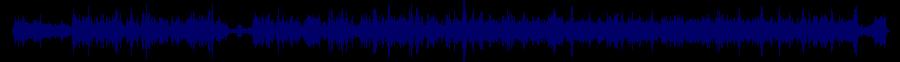 waveform of track #74983