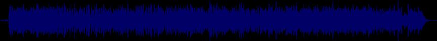 waveform of track #74992