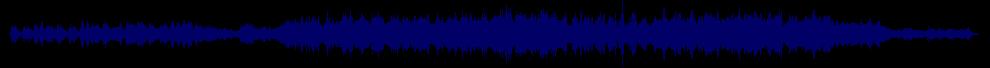 waveform of track #74993
