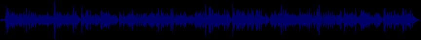 waveform of track #74995