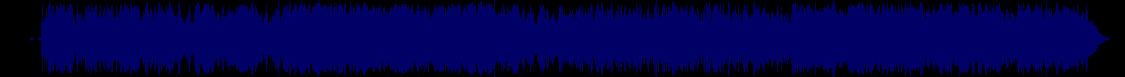 waveform of track #75035