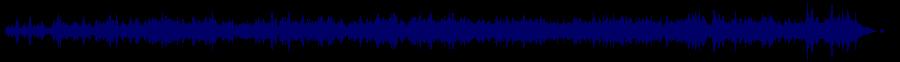 waveform of track #75044