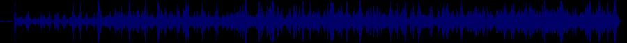 waveform of track #75054